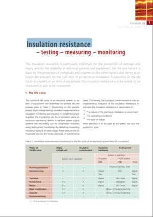 Isolationsmodstand-prøvning-måling-overvågning
